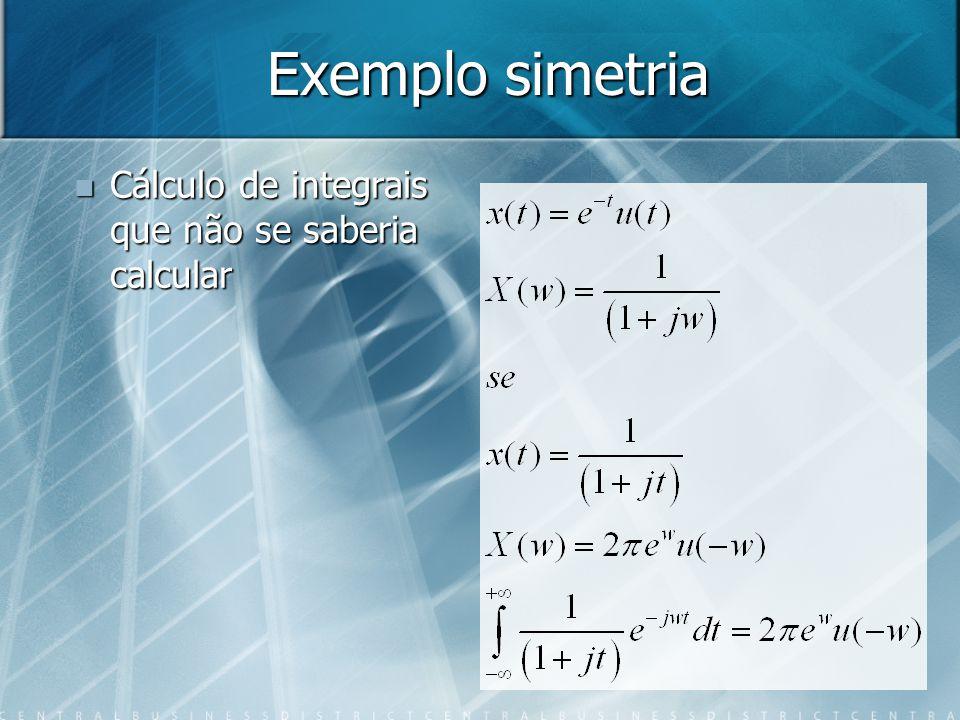 Exemplo simetria Cálculo de integrais que não se saberia calcular