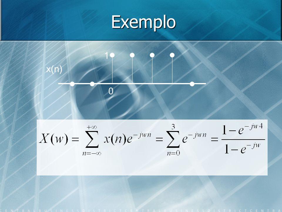 Exemplo 1 x(n)