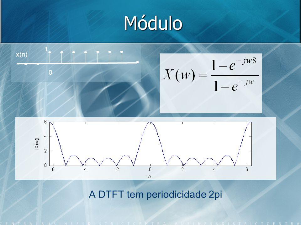 Módulo 1 x(n) A DTFT tem periodicidade 2pi