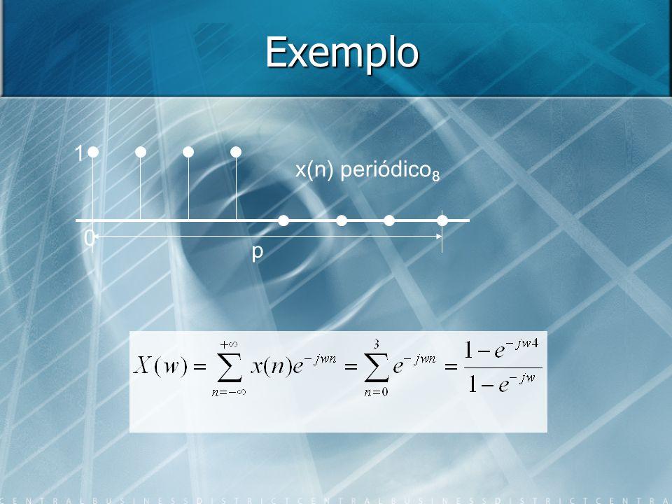Exemplo 1 x(n) periódico8 p