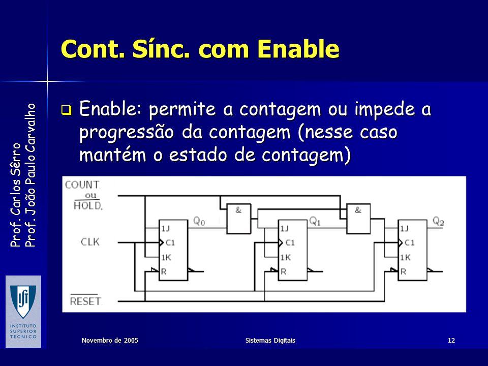 Cont. Sínc. com Enable Enable: permite a contagem ou impede a progressão da contagem (nesse caso mantém o estado de contagem)