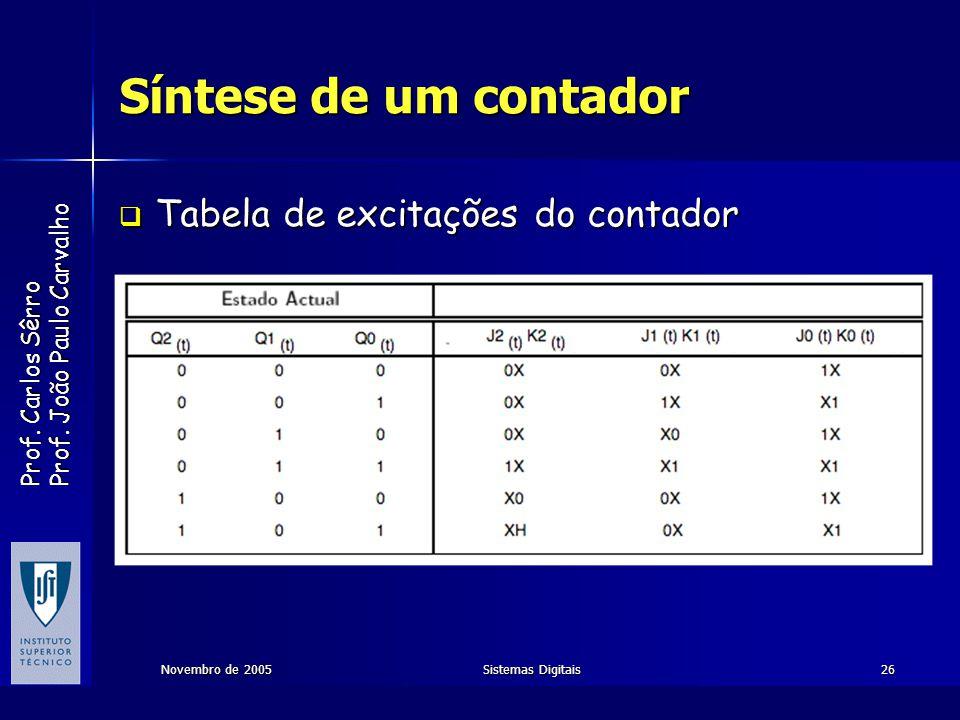 Síntese de um contador Tabela de excitações do contador