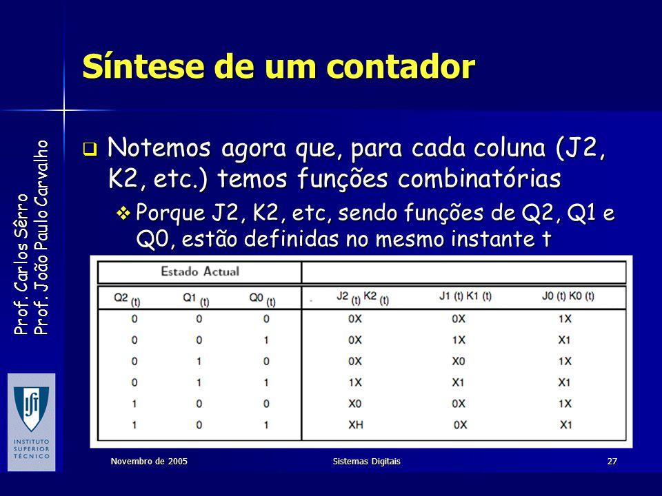 Síntese de um contador Notemos agora que, para cada coluna (J2, K2, etc.) temos funções combinatórias.
