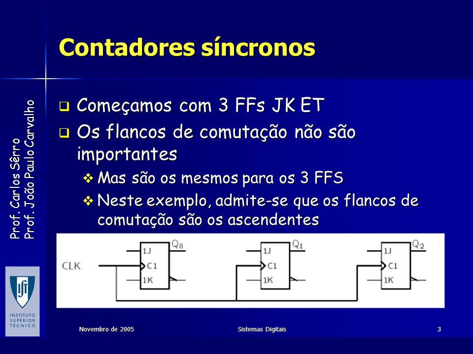 Contadores síncronos Começamos com 3 FFs JK ET