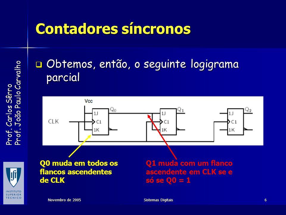 Contadores síncronos Obtemos, então, o seguinte logigrama parcial