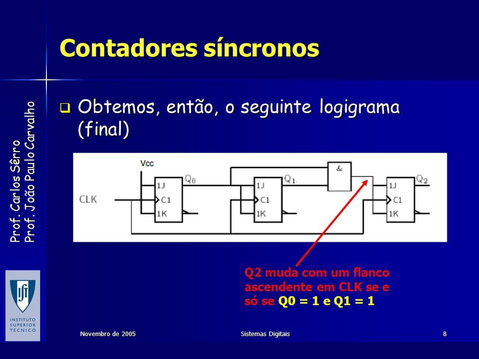 Contadores síncronos Obtemos, então, o seguinte logigrama (final)