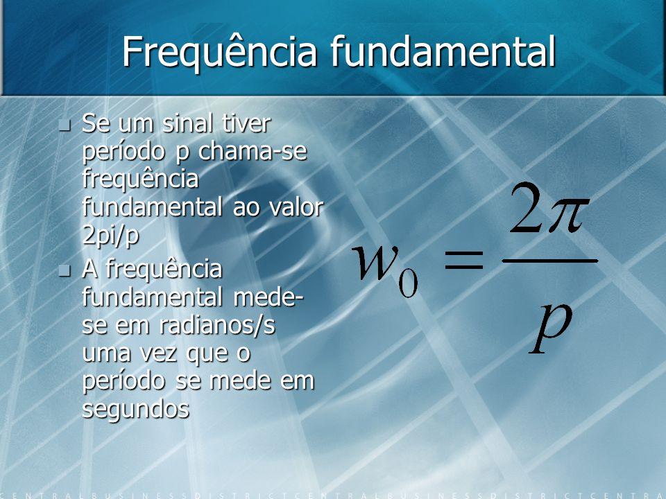 Frequência fundamental