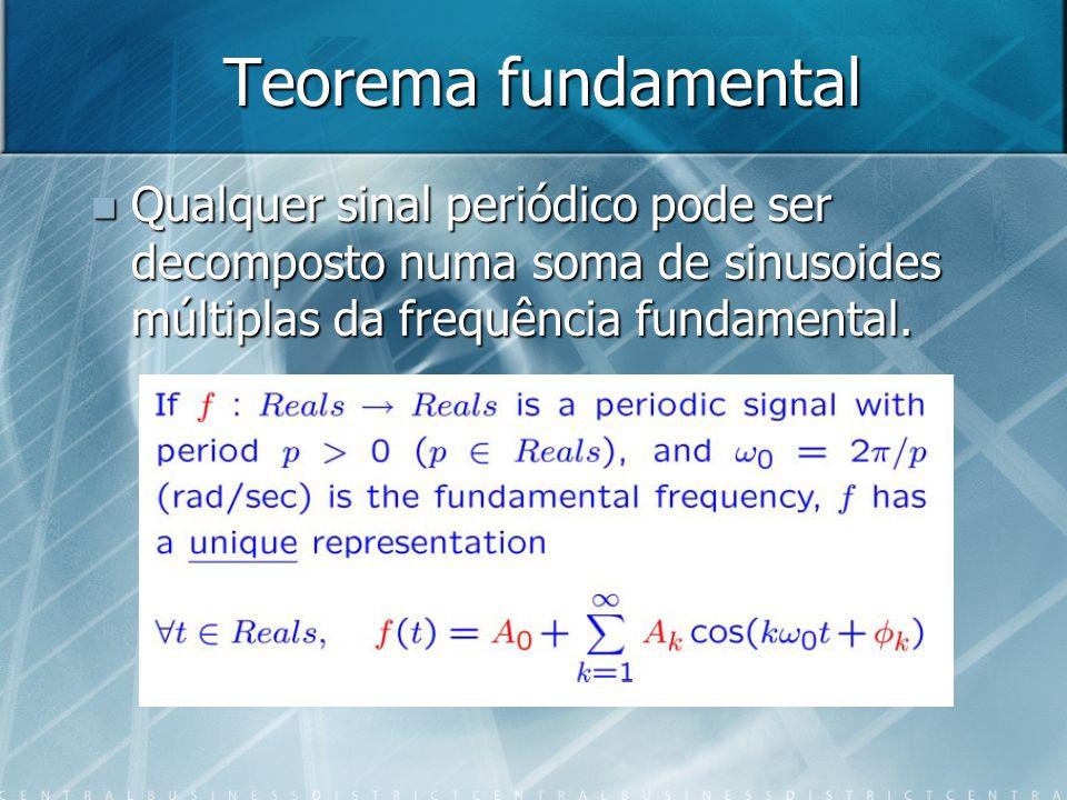 Teorema fundamental Qualquer sinal periódico pode ser decomposto numa soma de sinusoides múltiplas da frequência fundamental.