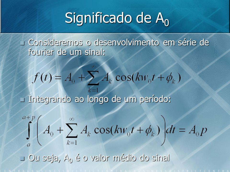 Significado de A0 Consideremos o desenvolvimento em série de fourier de um sinal: Integrando ao longo de um período:
