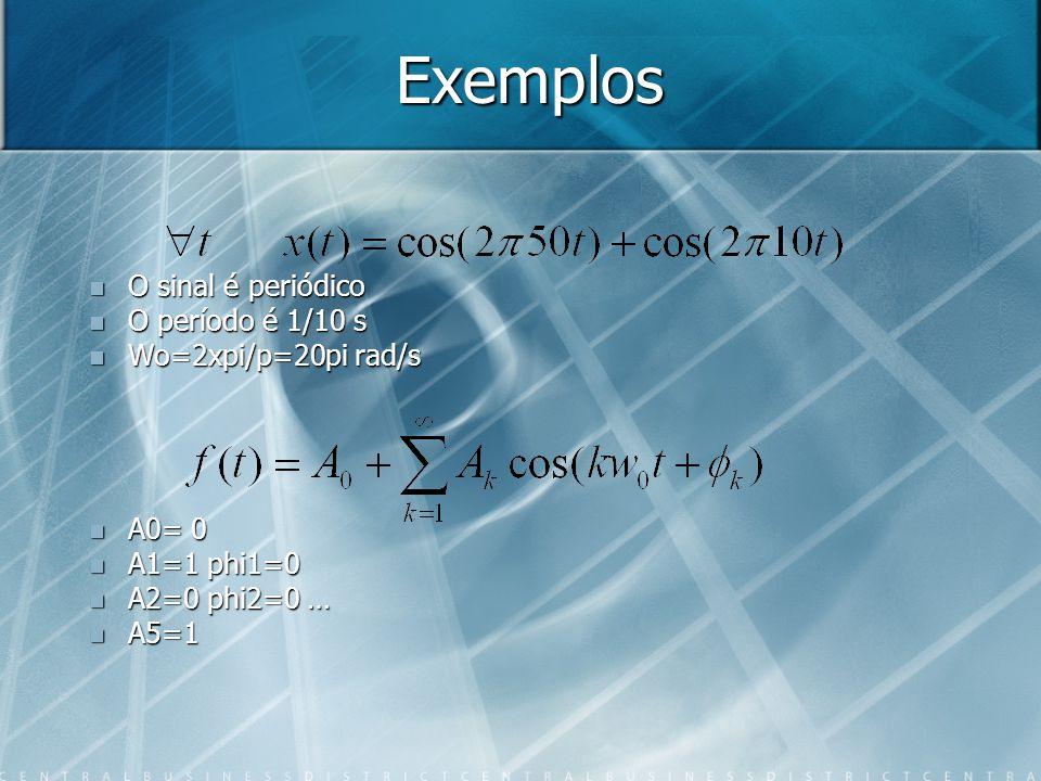 Exemplos O sinal é periódico O período é 1/10 s Wo=2xpi/p=20pi rad/s