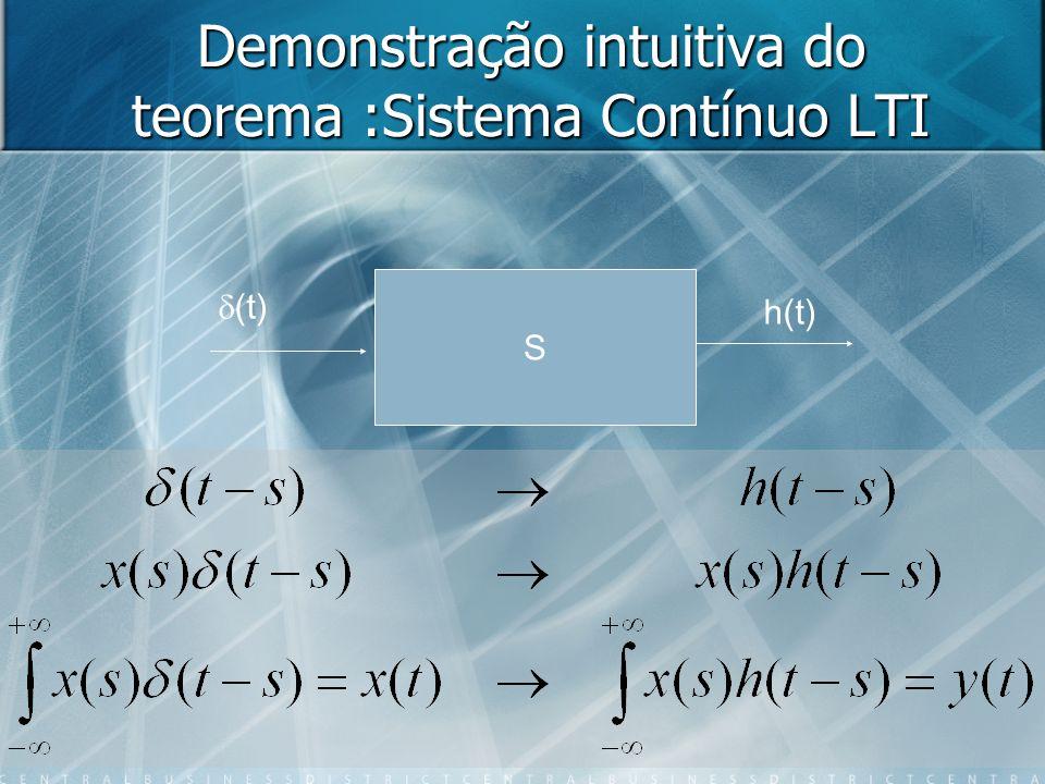 Demonstração intuitiva do teorema :Sistema Contínuo LTI