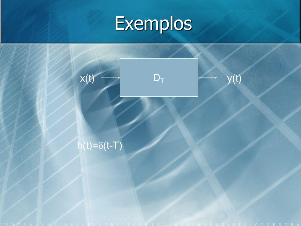 Exemplos DT x(t) y(t) h(t)=(t-T)