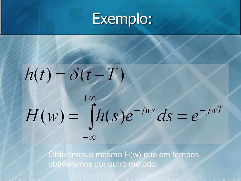 Exemplo: Obtivemos o mesmo H(w) que em tempos