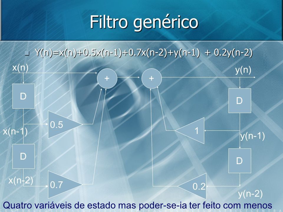Filtro genérico Y(n)=x(n)+0.5x(n-1)+0.7x(n-2)+y(n-1) + 0.2y(n-2) x(n)