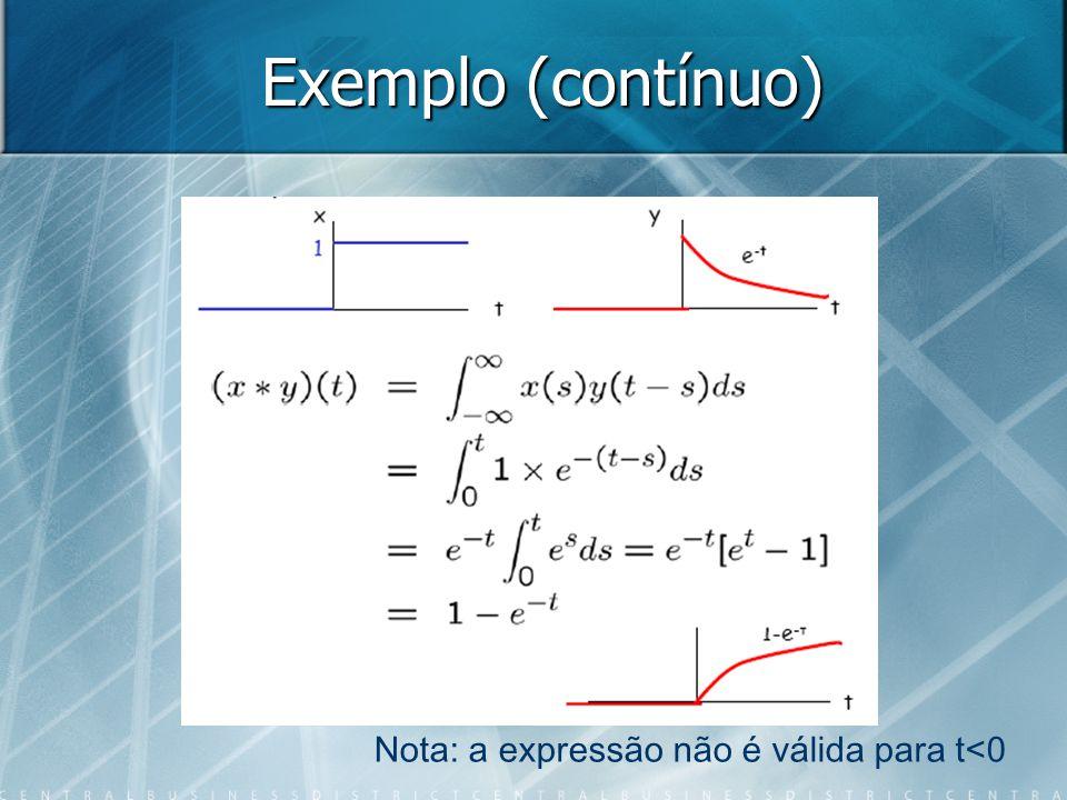 Exemplo (contínuo) Nota: a expressão não é válida para t<0