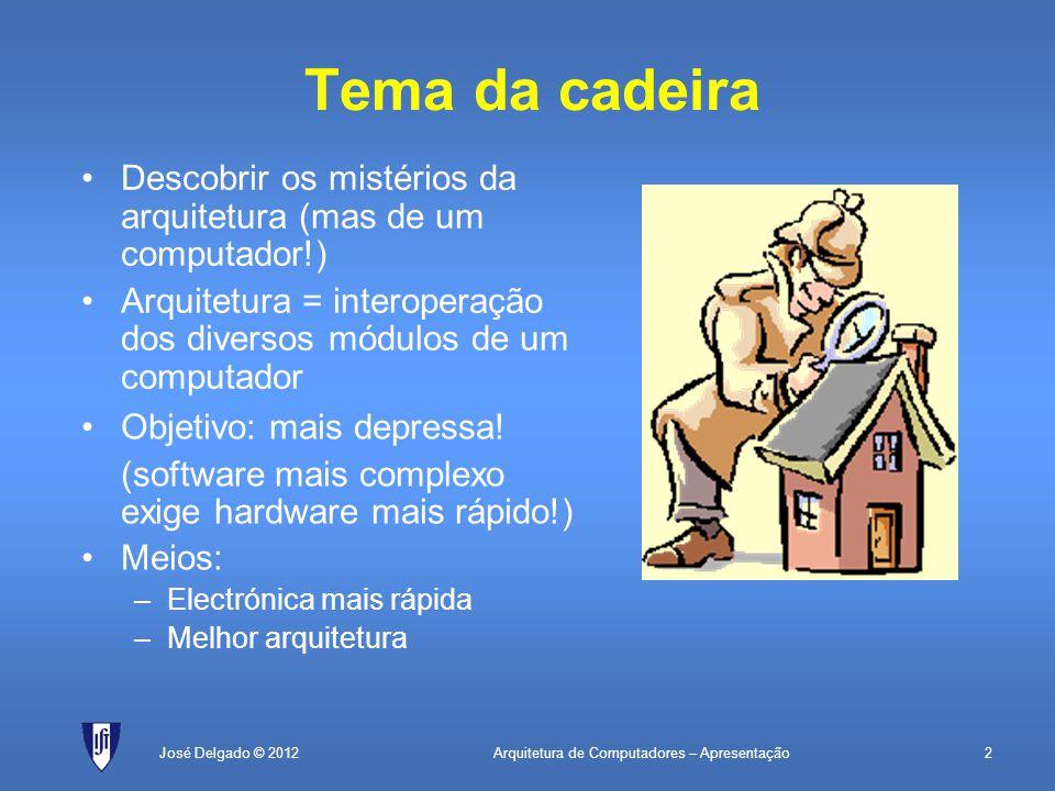 Tema da cadeira Descobrir os mistérios da arquitetura (mas de um computador!) Arquitetura = interoperação dos diversos módulos de um computador.