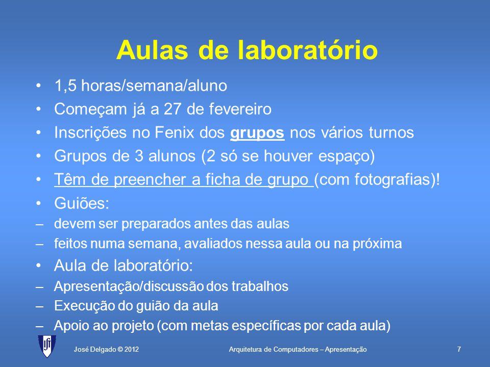 Aulas de laboratório 1,5 horas/semana/aluno