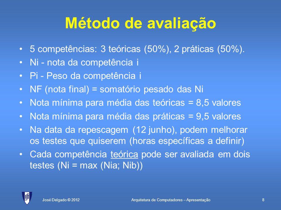 Método de avaliação 5 competências: 3 teóricas (50%), 2 práticas (50%). Ni - nota da competência i.