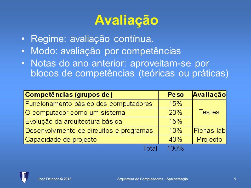 Avaliação Regime: avaliação contínua. Modo: avaliação por competências