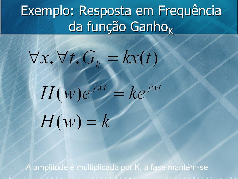 Exemplo: Resposta em Frequência da função GanhoK