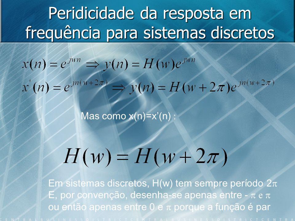 Peridicidade da resposta em frequência para sistemas discretos