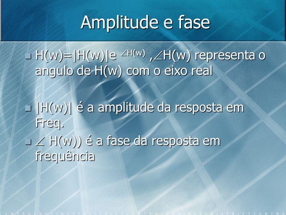 Amplitude e fase H(w)=|H(w)|e H(w) ,H(w) representa o angulo de H(w) com o eixo real. |H(w)| é a amplitude da resposta em Freq.