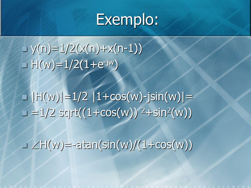 Exemplo: y(n)=1/2(x(n)+x(n-1)) H(w)=1/2(1+e-jw)