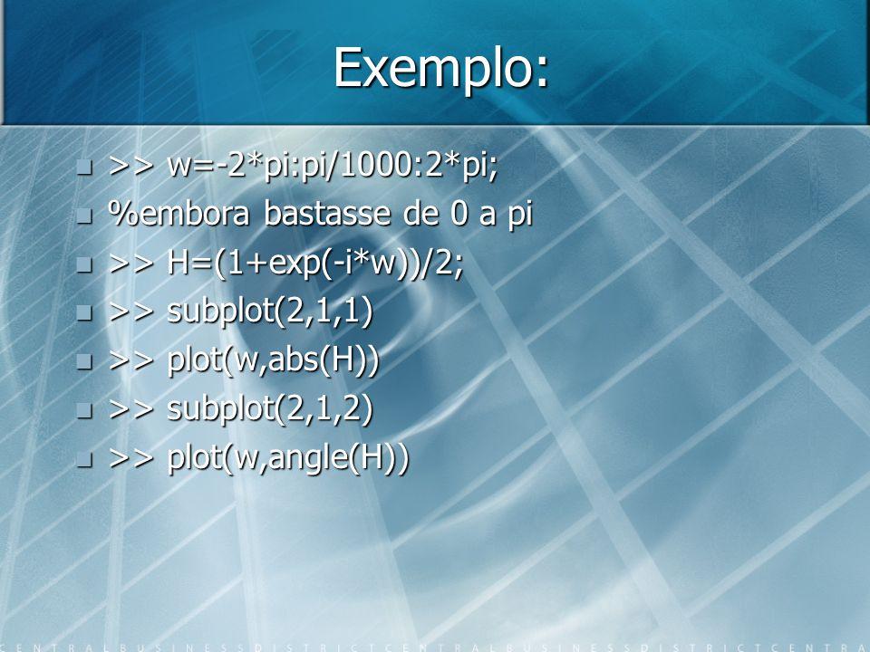 Exemplo: >> w=-2*pi:pi/1000:2*pi; %embora bastasse de 0 a pi