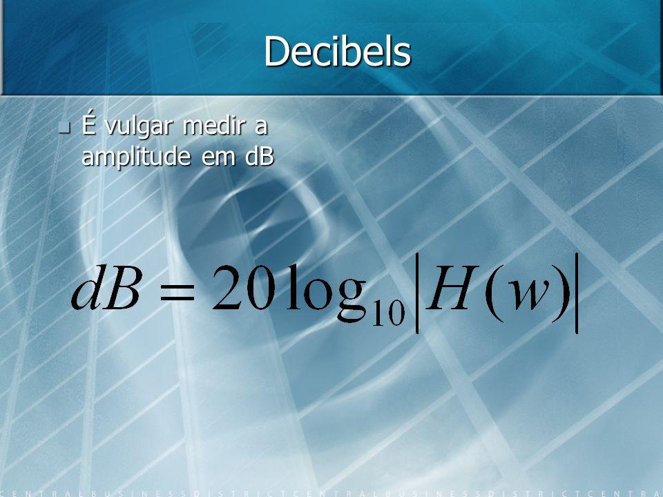 Decibels É vulgar medir a amplitude em dB