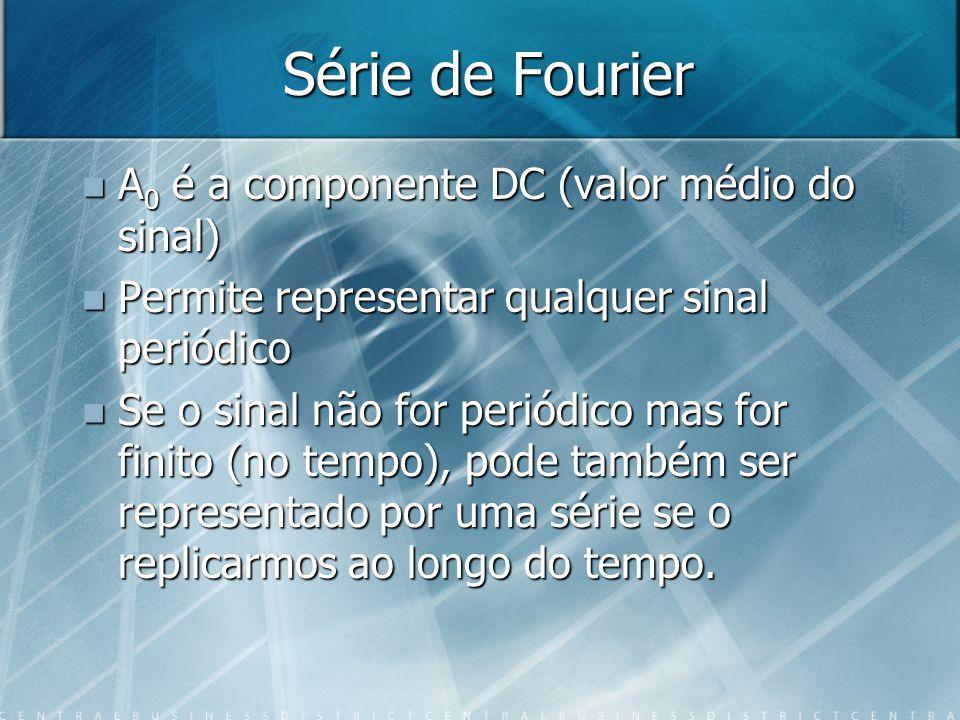 Série de Fourier A0 é a componente DC (valor médio do sinal)