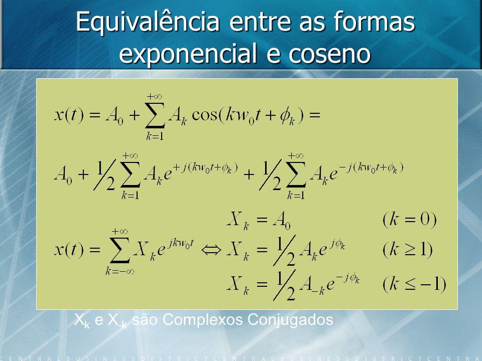 Equivalência entre as formas exponencial e coseno
