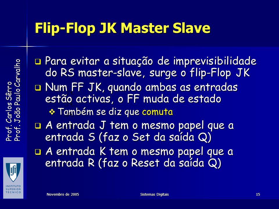 Flip-Flop JK Master Slave