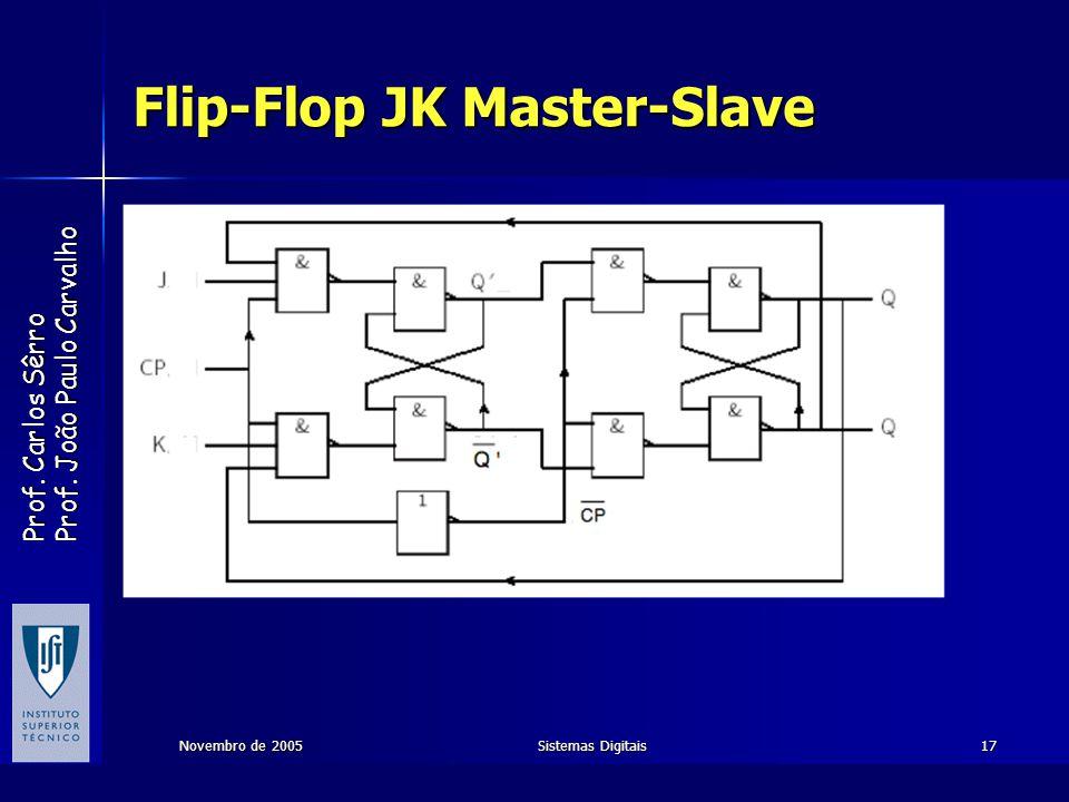 Flip-Flop JK Master-Slave