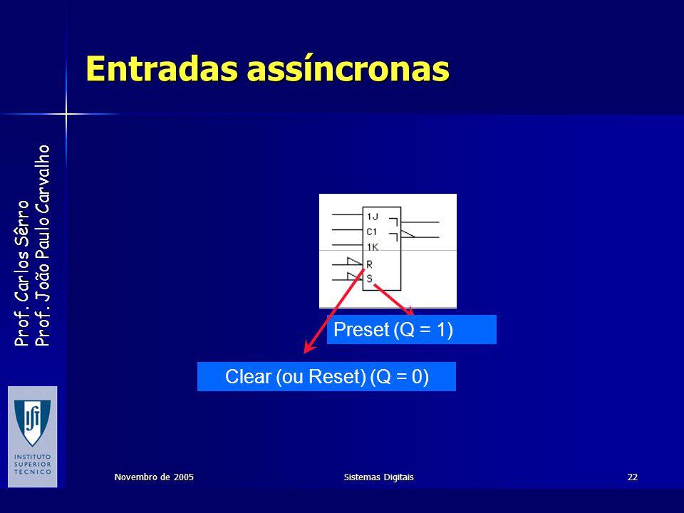 Entradas assíncronas Preset (Q = 1) Clear (ou Reset) (Q = 0)