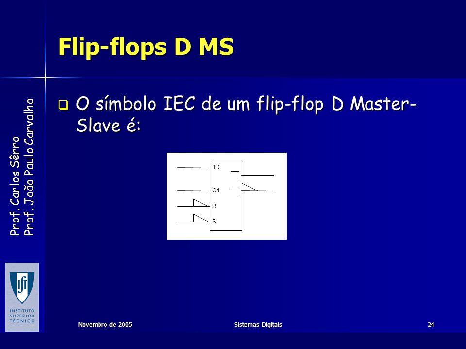Flip-flops D MS O símbolo IEC de um flip-flop D Master-Slave é:
