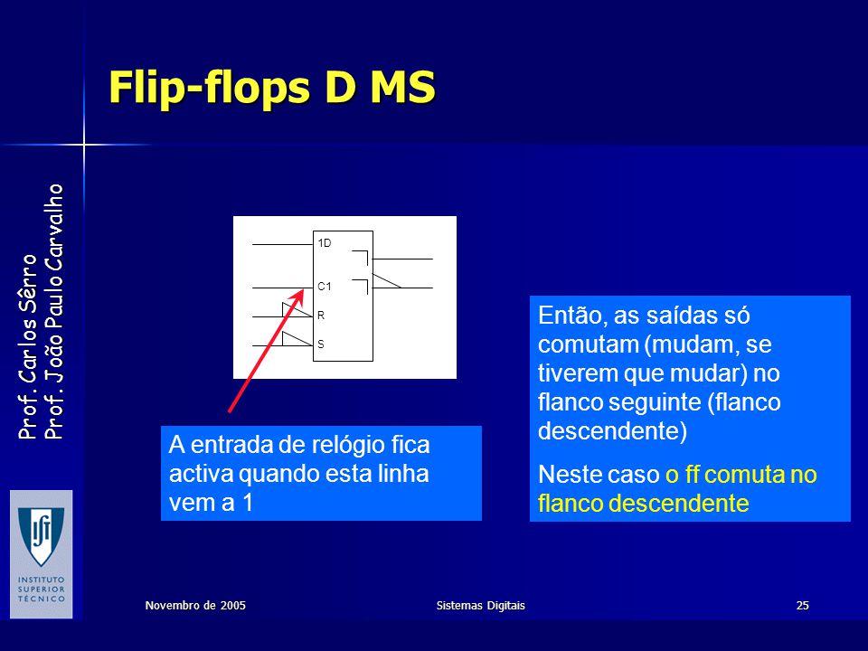 Flip-flops D MS 1D. C1. R. S. Então, as saídas só comutam (mudam, se tiverem que mudar) no flanco seguinte (flanco descendente)