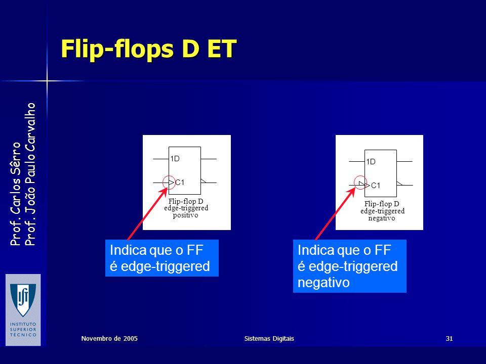 Flip-flops D ET Indica que o FF é edge-triggered