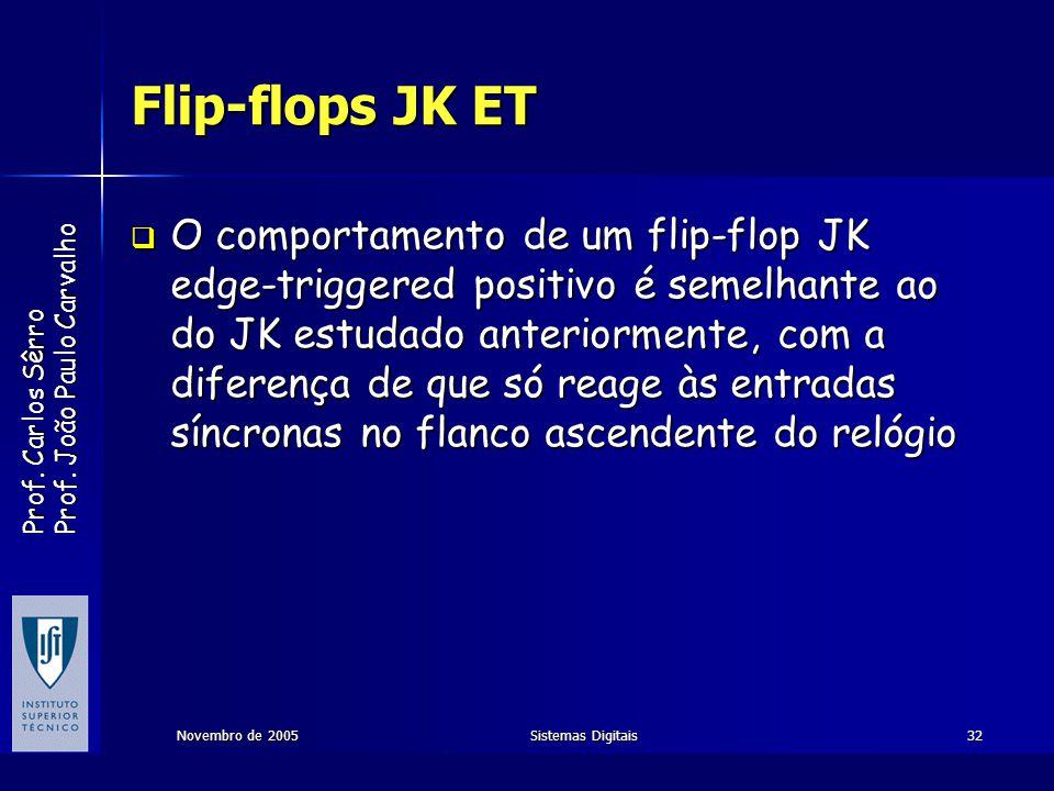 Flip-flops JK ET