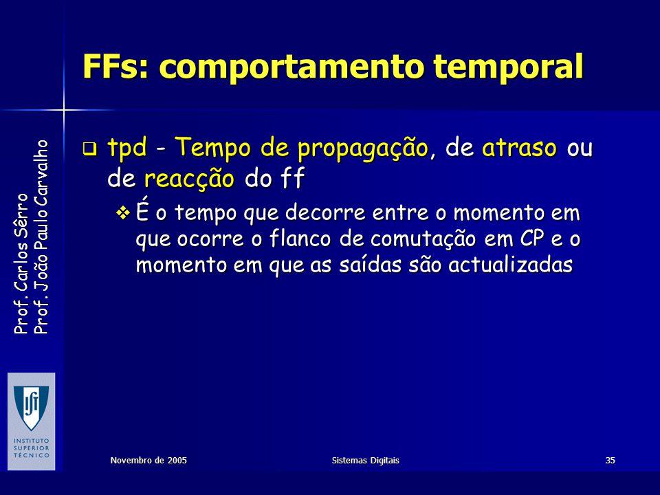 FFs: comportamento temporal