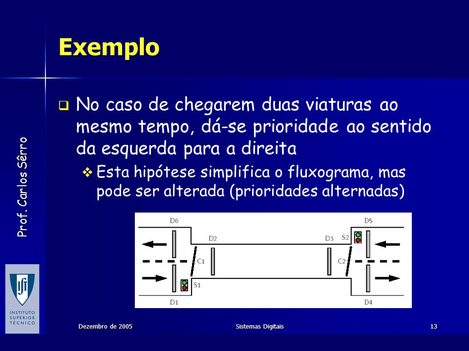 Exemplo No caso de chegarem duas viaturas ao mesmo tempo, dá-se prioridade ao sentido da esquerda para a direita.