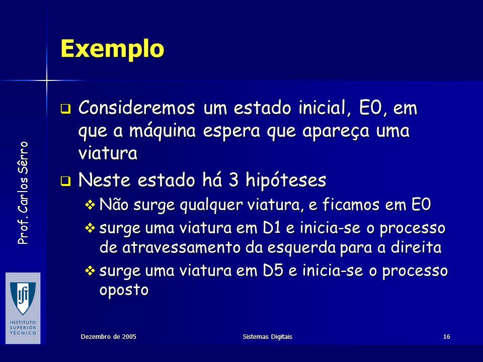 Exemplo Consideremos um estado inicial, E0, em que a máquina espera que apareça uma viatura. Neste estado há 3 hipóteses.