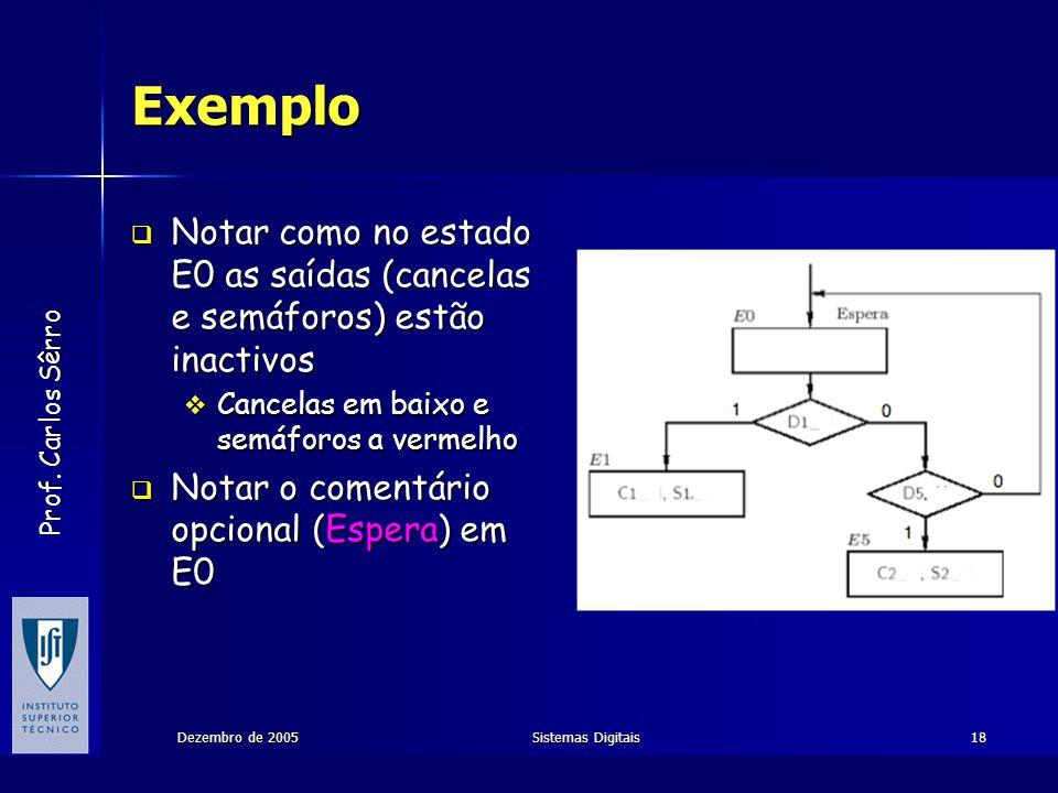 Exemplo Notar como no estado E0 as saídas (cancelas e semáforos) estão inactivos. Cancelas em baixo e semáforos a vermelho.