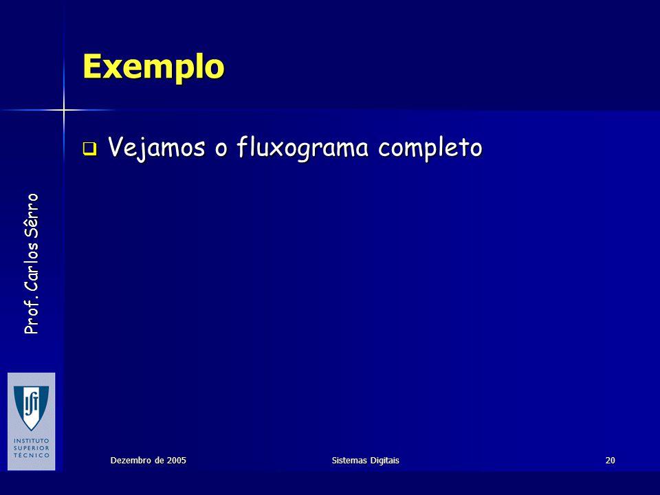 Exemplo Vejamos o fluxograma completo Dezembro de 2005