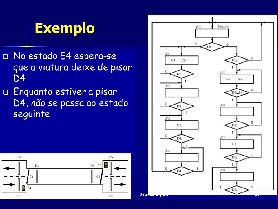 Exemplo No estado E4 espera-se que a viatura deixe de pisar D4