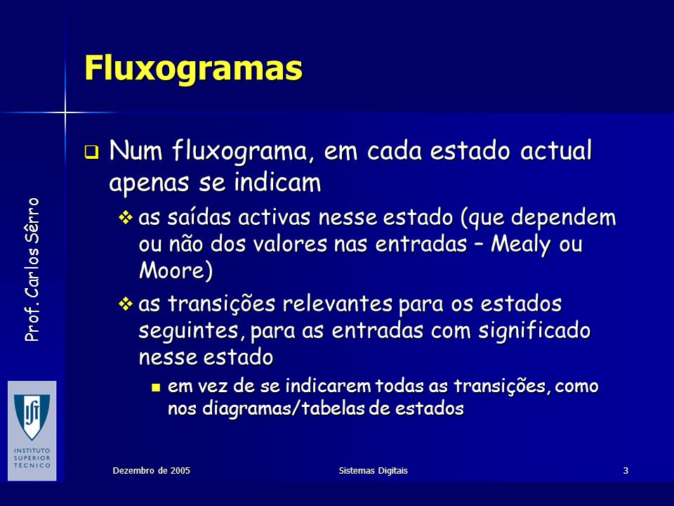 Fluxogramas Num fluxograma, em cada estado actual apenas se indicam