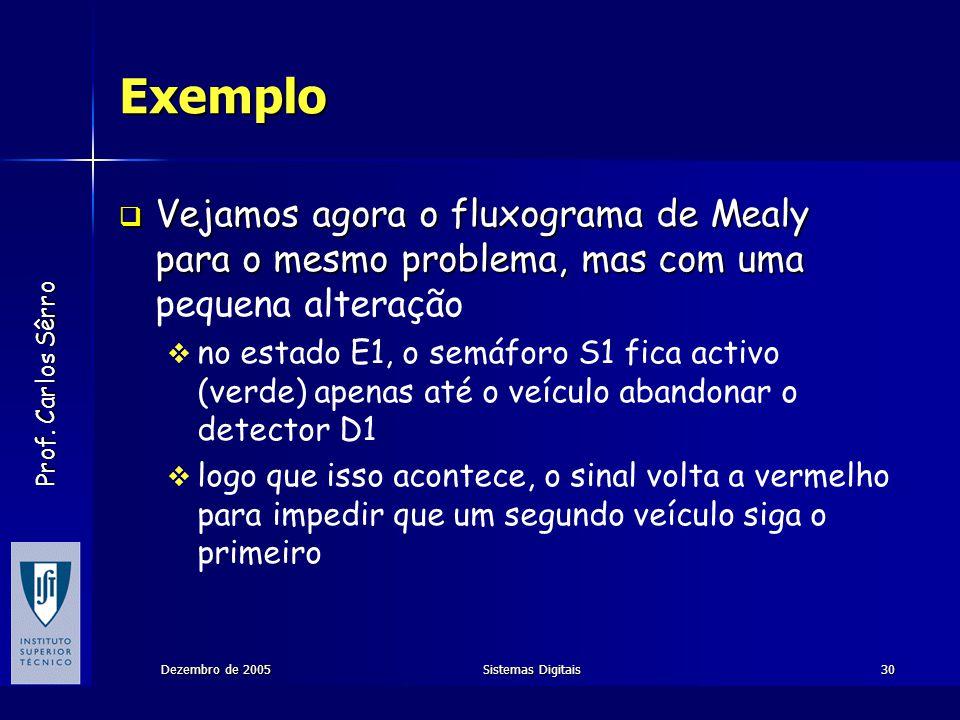 Exemplo Vejamos agora o fluxograma de Mealy para o mesmo problema, mas com uma pequena alteração.