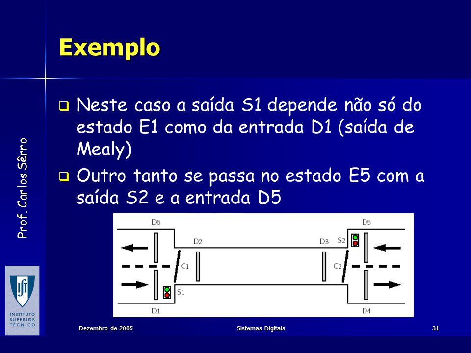Exemplo Neste caso a saída S1 depende não só do estado E1 como da entrada D1 (saída de Mealy)