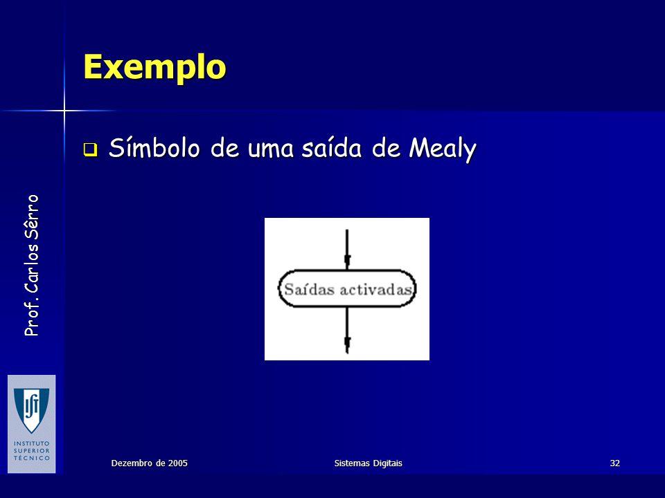Exemplo Símbolo de uma saída de Mealy Dezembro de 2005