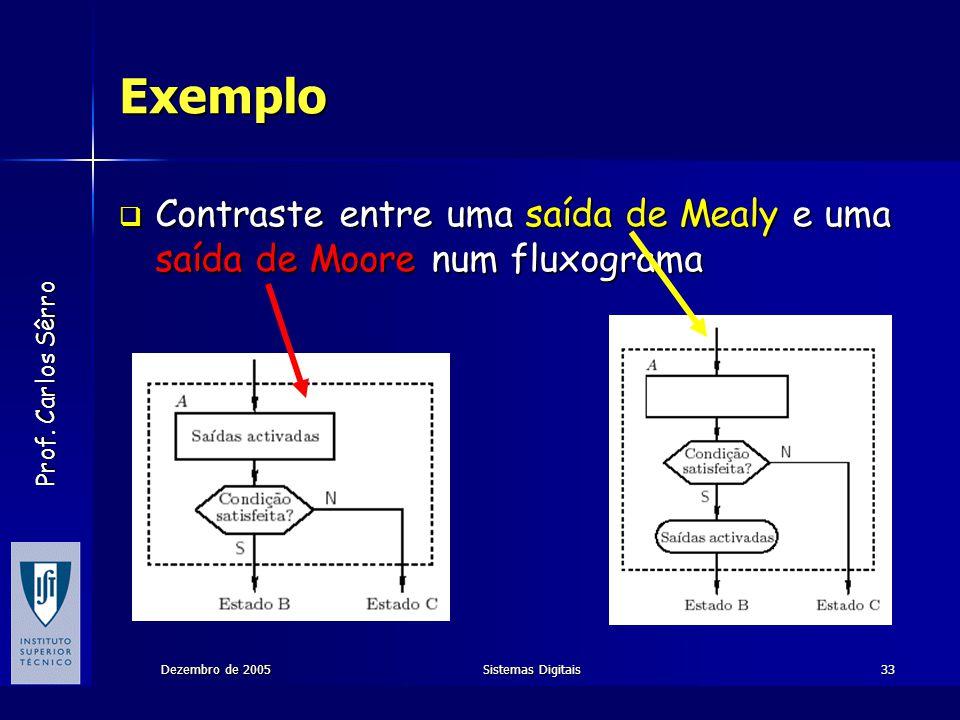 Exemplo Contraste entre uma saída de Mealy e uma saída de Moore num fluxograma.