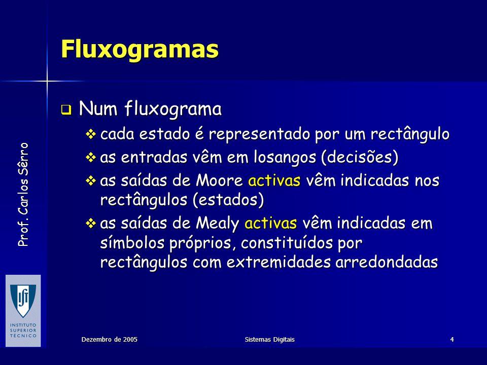 Fluxogramas Num fluxograma